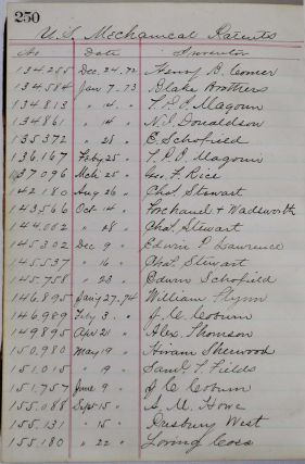 PATENT ATTORNEYS' RECORDS. Manuscript records in two volumes, approximately 650 pages, of patent attorney operating in Worcester, Massachusetts 1872-1900.