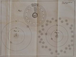 ASTRO-THEOLOGY: Or, A Demonstration of the Being and Attributes of God, from a Survey of the Heavens.